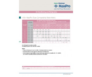 >B< MaxiPro Tube Compatibility Table English